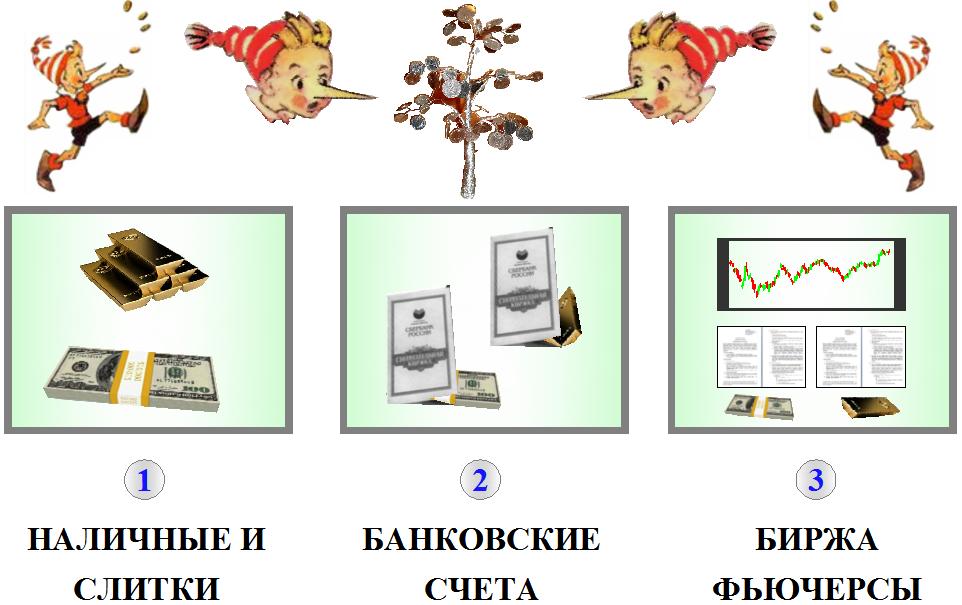 Что делают на бирже