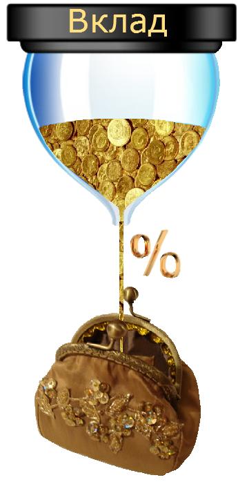Тоненькая струйка процентов по банковскому вкладу