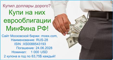 Деньги в долг на карту срочно без проверки без отказа без процентов минск